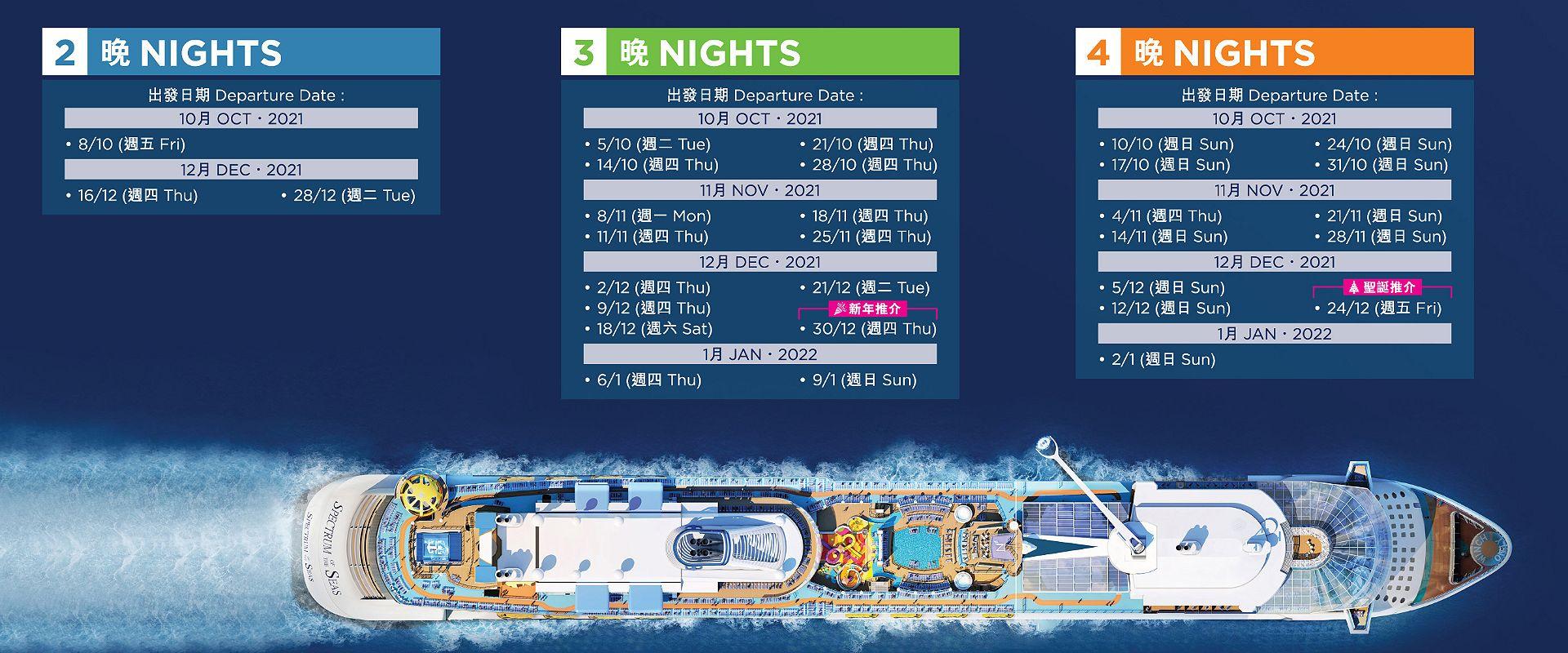 皇家加勒比郵輪 海洋光譜號航程